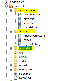 Codeigniter folder structure
