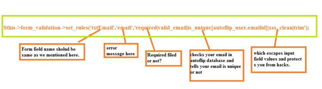 codeigniter user registration form