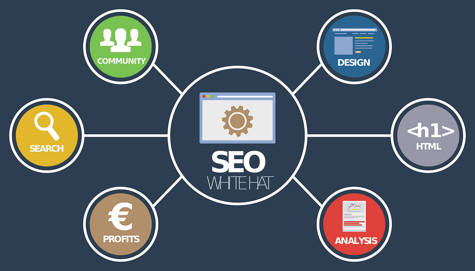 seo optimization for wordpress articles