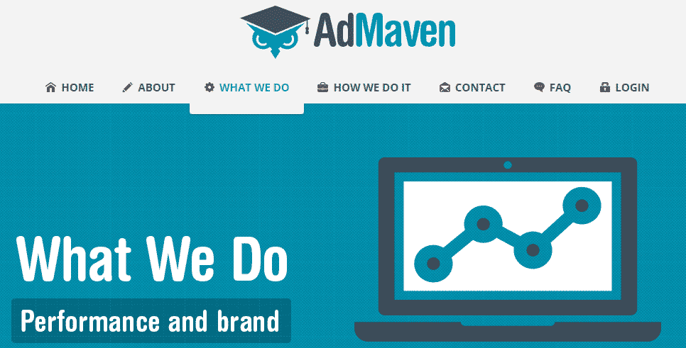 Ad Maven Highest Paying CPM Advertising Network in India