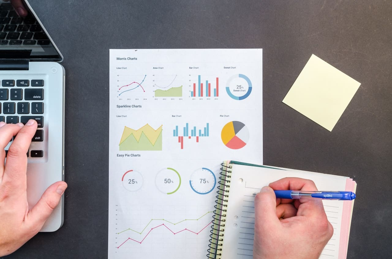 startup business goals