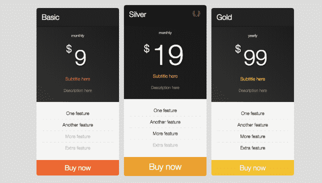 responsive wordpress pricing table