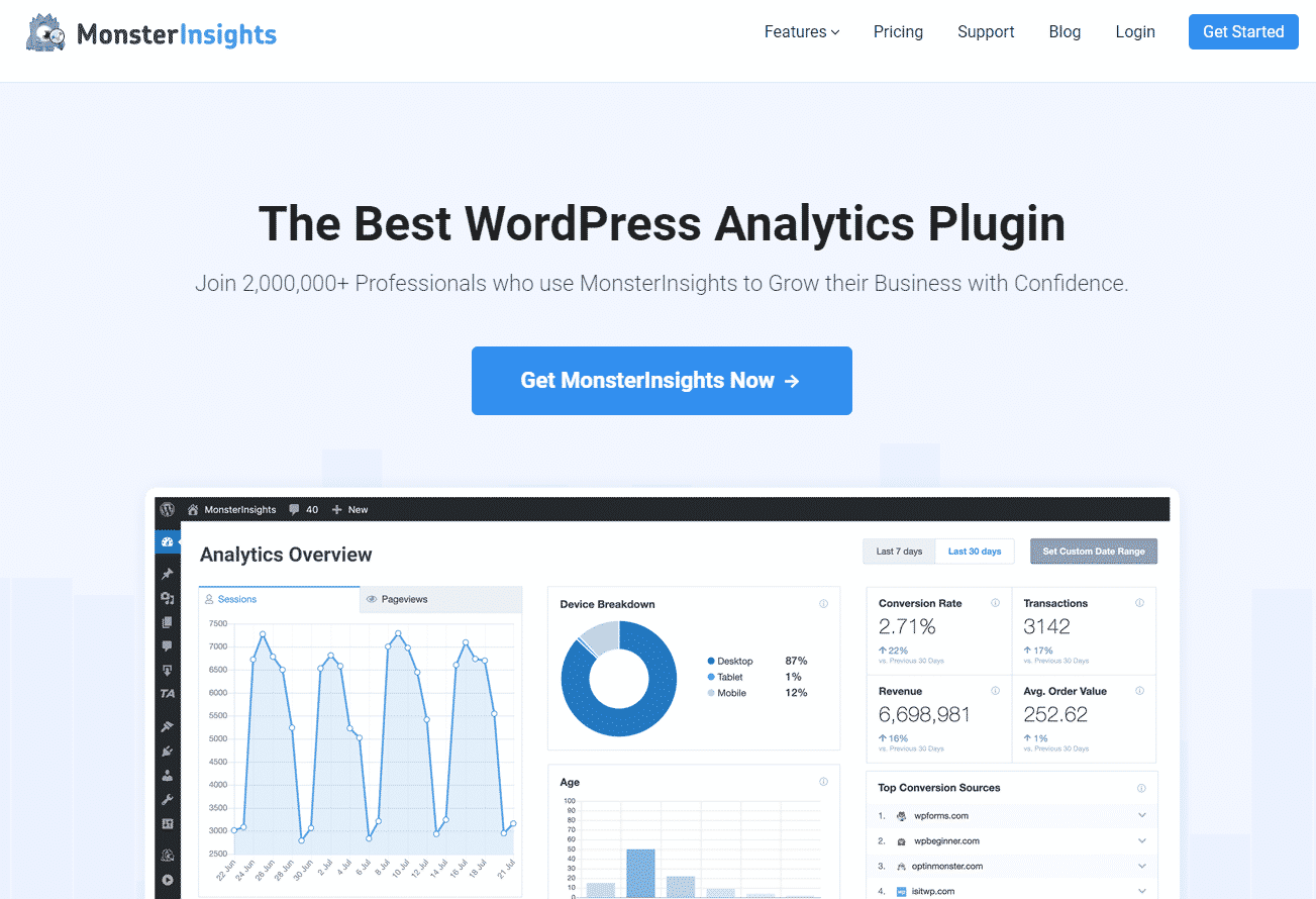 Google Analytics in WooCommerce