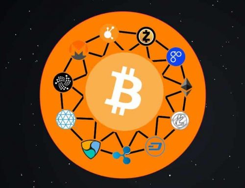 10 Best cryptocurrencies to invest in 2021